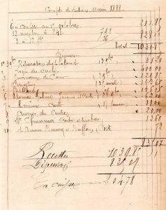 comptes 1888